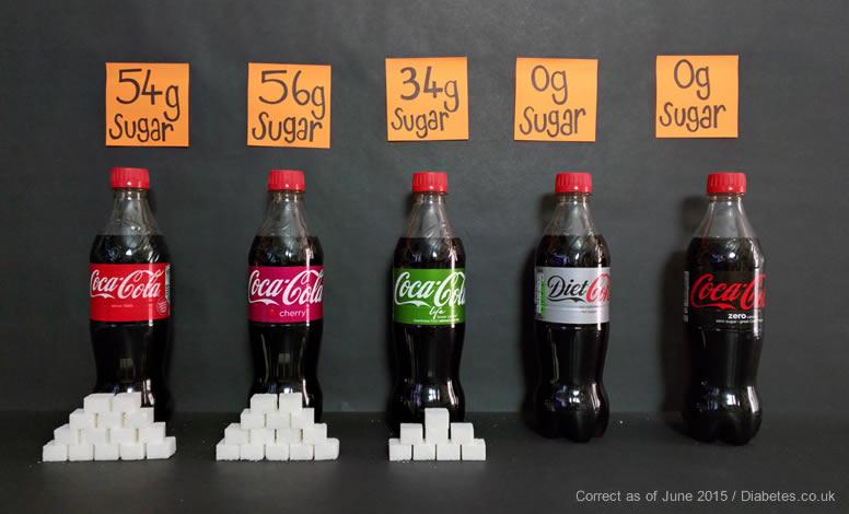 type 2 diabetes1